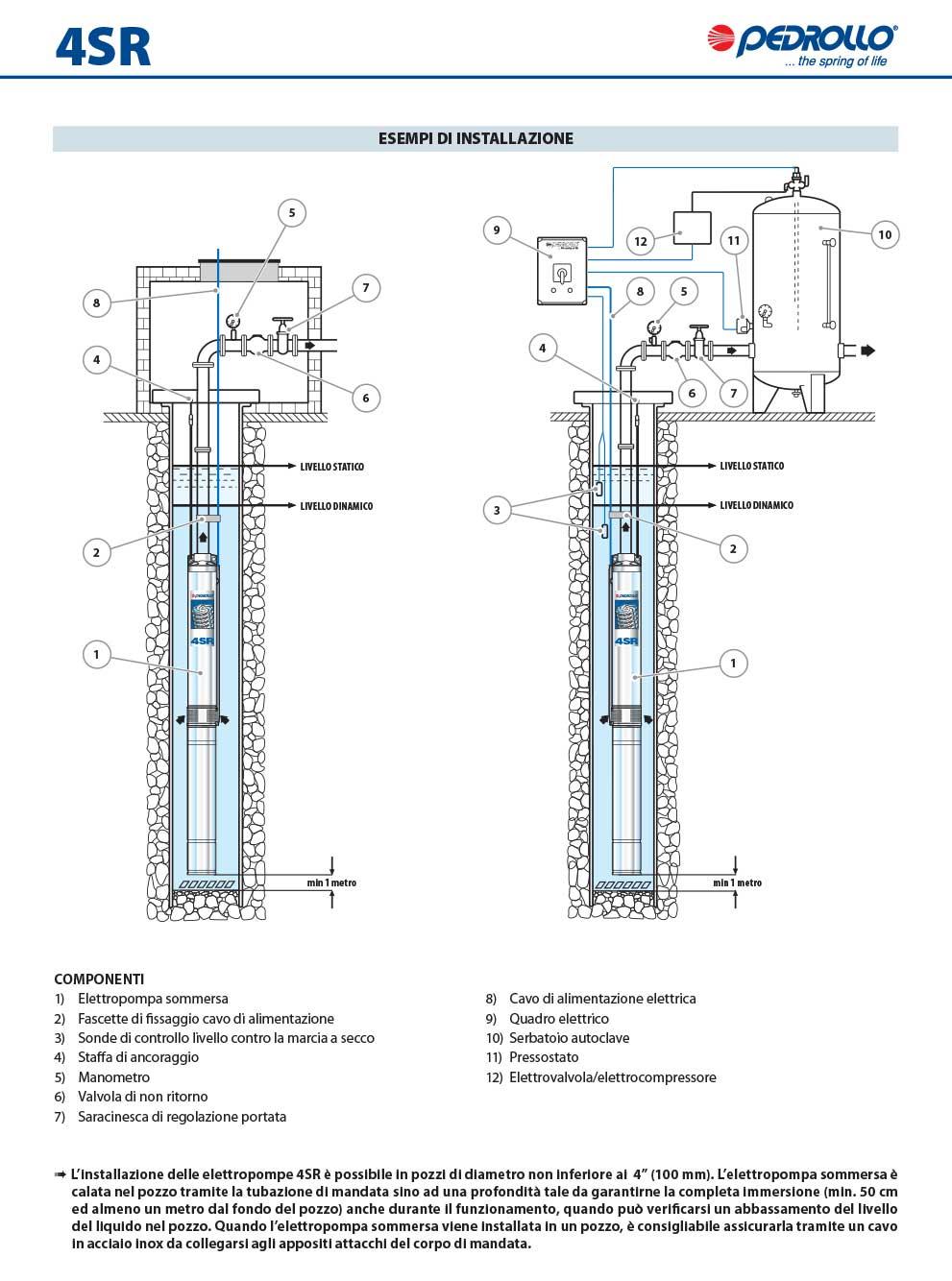 Schema Quadro Elettrico Per Pompa Sommersa : Pedrollo sr m pd elettropompa sommersa hp