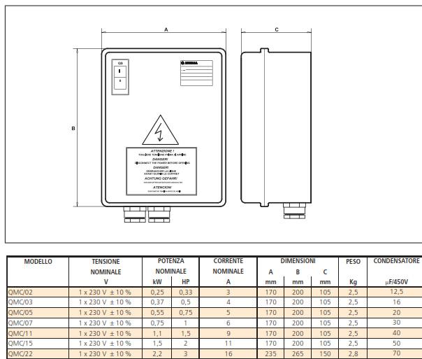 Schema Elettrico Quadro Lowara : Lowara qmc quadro elettrico monofase per elettropompe